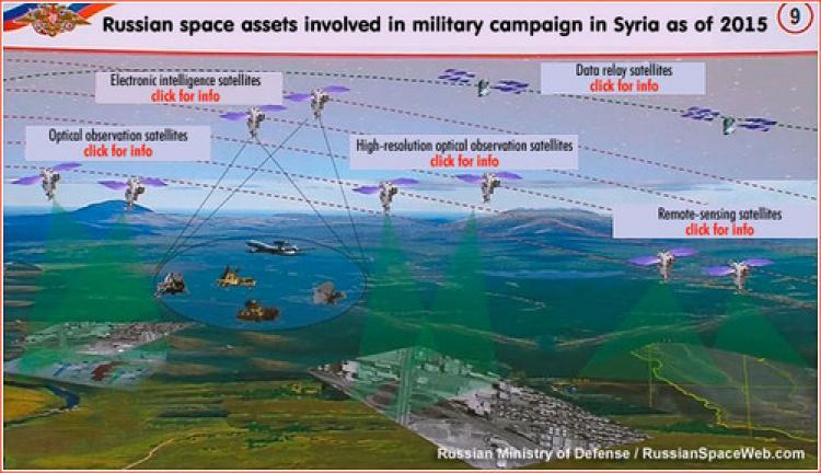 Rusya'nın en yeni savunma uydusu yörüngeye yerleşti