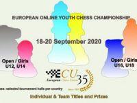 Avrupa Şampiyonası Bursa'da