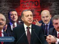 2020'de yılında öne çıkan siyasi konular